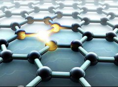 The Main Application Areas of Graphene